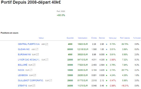 Construction et frustration | Trading list actions bourse trader 18