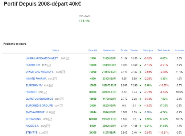 Verdict sous peu !   Trading list d'un tradun bourse actions 26 juin 2020